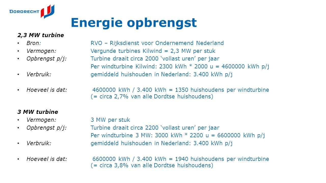 Energie opbrengst 2,3 MW turbine Bron:RVO – Rijksdienst voor Ondernemend Nederland Vermogen:Vergunde turbines Kilwind = 2,3 MW per stuk Opbrengst p/j:Turbine draait circa 2000 'vollast uren' per jaar Per windturbine Kilwind: 2300 kWh * 2000 u = 4600000 kWh p/j Verbruik:gemiddeld huishouden in Nederland: 3.400 kWh p/j Hoeveel is dat: 4600000 kWh / 3.400 kWh = 1350 huishoudens per windturbine (= circa 2,7% van alle Dordtse huishoudens) 3 MW turbine Vermogen:3 MW per stuk Opbrengst p/j:Turbine draait circa 2200 'vollast uren' per jaar Per windturbine 3 MW: 3000 kWh * 2200 u = 6600000 kWh p/j Verbruik:gemiddeld huishouden in Nederland: 3.400 kWh p/j Hoeveel is dat: 6600000 kWh / 3.400 kWh = 1940 huishoudens per windturbine (= circa 3,8% van alle Dordtse huishoudens)