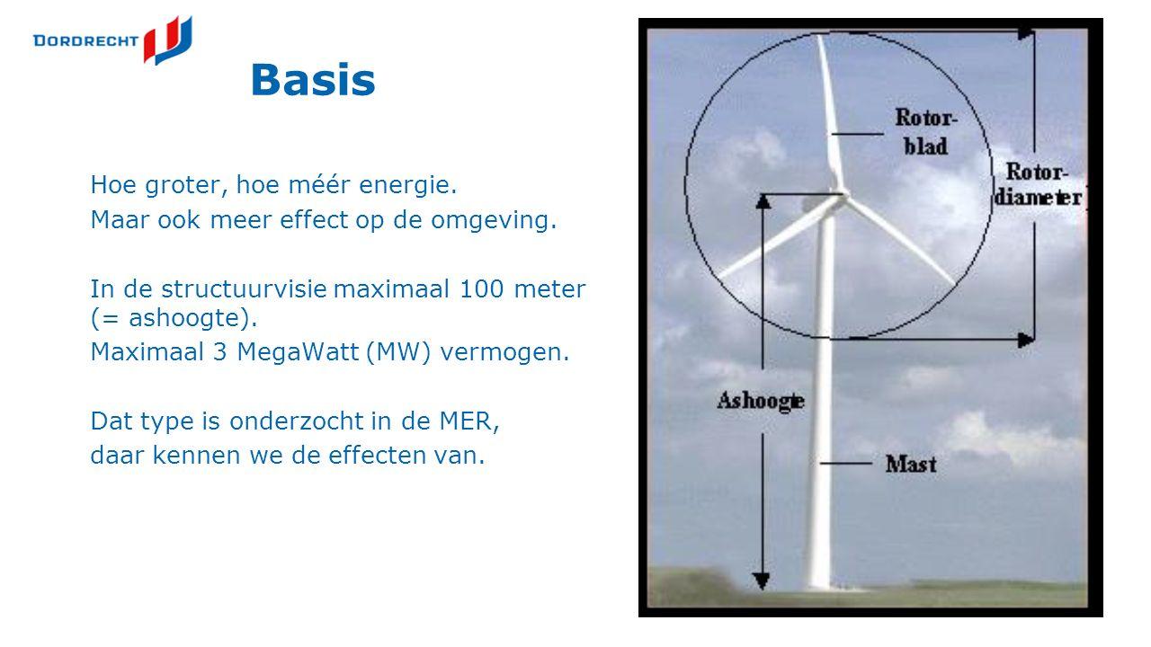 Basis Hoe groter, hoe méér energie. Maar ook meer effect op de omgeving. In de structuurvisie maximaal 100 meter (= ashoogte). Maximaal 3 MegaWatt (MW