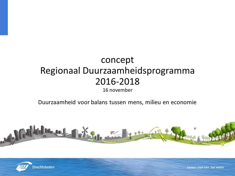 concept Regionaal Duurzaamheidsprogramma 2016-2018 16 november Duurzaamheid voor balans tussen mens, milieu en economie 13 november