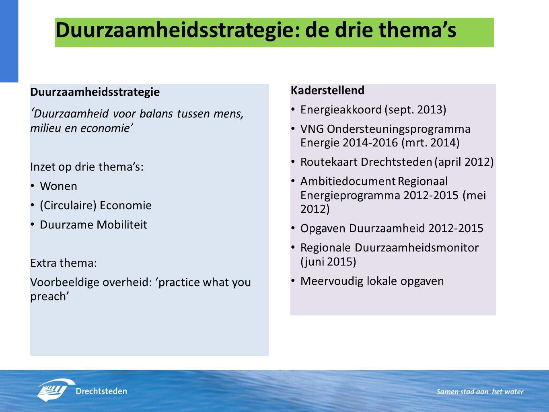Financiën 1.Regionaal Meerjarenprogramma 2015-2018 Duurzaamheid voor balans tussen mens, milieu en economie 2015201620172018 Uitwerking samenwerking duurzaamheid regio-corporaties; agendavorming (W2.2) Deelname Koude-Warmte Bureau Zuid-Holland (W3.2)5.000 Verkenning kansen warmte Drechtsteden (W3.5) 10.000 Onderzoek circulaire kansen in de maritieme topregio (CE1.1)25.000 Plan van aanpak groei MVO Drechtsteden (CE4.1)10.000 Verkenning kansen voor circulaire economie in de regio (CE 5.1) 20.000 Opstellen Monitoringsrapportage Luchtkwaliteit 2015 (DM 2.2) 15.000 Visie op luchtkwaliteit vanuit gezondheidsoogpunt (DM2.3) 15.000 Doorontwikkeling duurzaamheidsparagraaf DSB/DR voorstellen (VO1.2) Opstellen Regionaal Duurzaamheidsprogramma + coordineren duurzaamheid20.000 Coordinatie Uitvoering Regionaal Duurzaamheidsprogramma (VO1.3) 15.000 Praktische handleiding Duurzaam Inkopen (VO 3.1) 10.000 Opzet en beheer Webcommunity Drechtsaam (VO 5.1)23.50015.000 Inzet op bereikbaarheid van de regio Verkennen gezamenlijke ambities RWS-Drechtsteden en andere partners (DM1.2) 122.50022.500 Verduurzaming DAV-concessie (DM4.1) 50.000