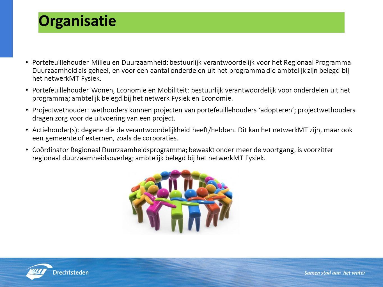 Organisatie Portefeuillehouder Milieu en Duurzaamheid: bestuurlijk verantwoordelijk voor het Regionaal Programma Duurzaamheid als geheel, en voor een aantal onderdelen uit het programma die ambtelijk zijn belegd bij het netwerkMT Fysiek.