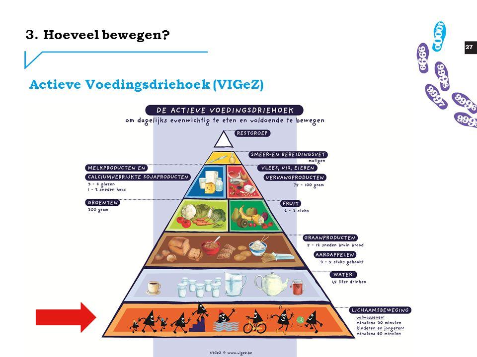 27 Actieve Voedingsdriehoek (VIGeZ) 3. Hoeveel bewegen
