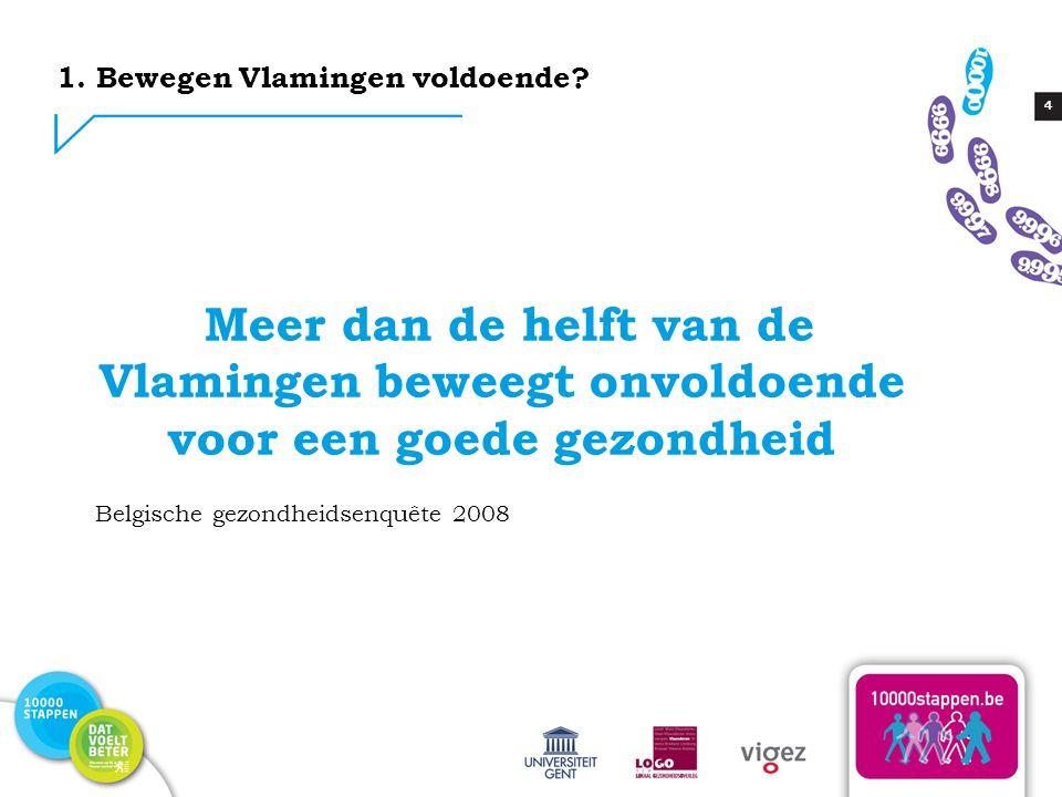 4 1. Bewegen Vlamingen voldoende? Meer dan de helft van de Vlamingen beweegt onvoldoende voor een goede gezondheid Belgische gezondheidsenquête 2008