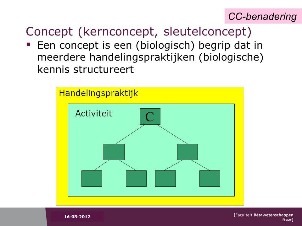 Handelingspraktijk Concept (kernconcept, sleutelconcept)  Een concept is een (biologisch) begrip dat in meerdere handelingspraktijken (biologische) kennis structureert C Activiteit CC-benadering 16-05-2012