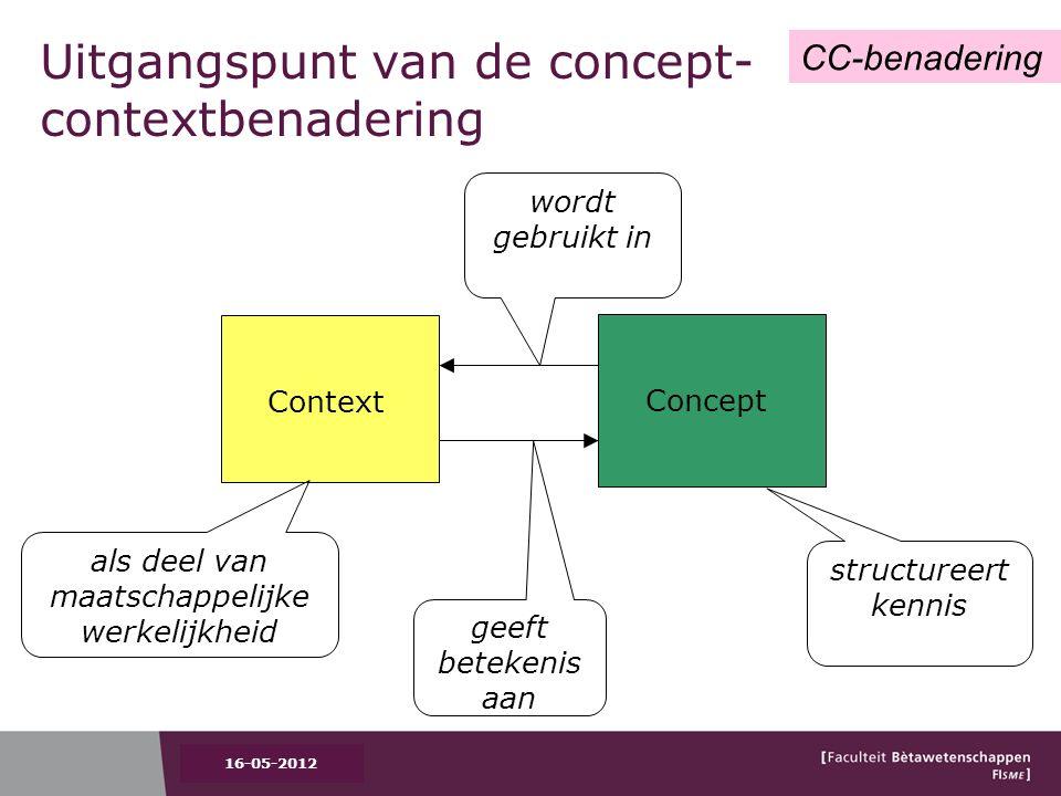 Uitgangspunt van de concept- contextbenadering geeft betekenis aan wordt gebruikt in Concept structureert kennis Context als deel van maatschappelijke werkelijkheid CC-benadering 16-05-2012