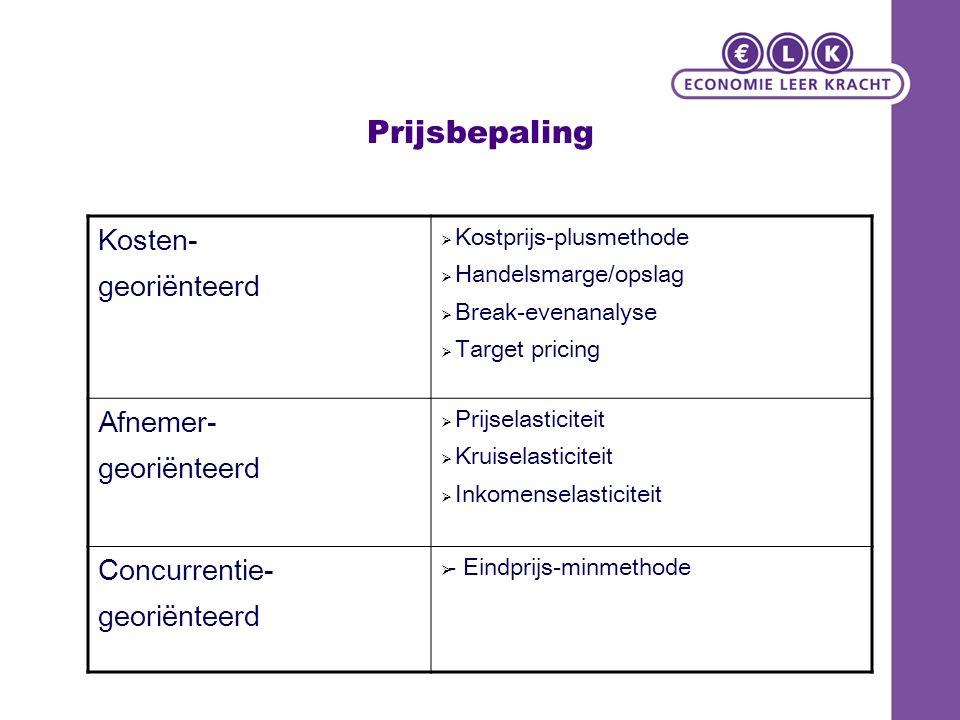 Kostengeoriënteerde prijsbepaling verkoopprijs op basis van de directe en indirecte kosten (integrale kostprijs) of op de variabele kosten (differentiële kostprijs).