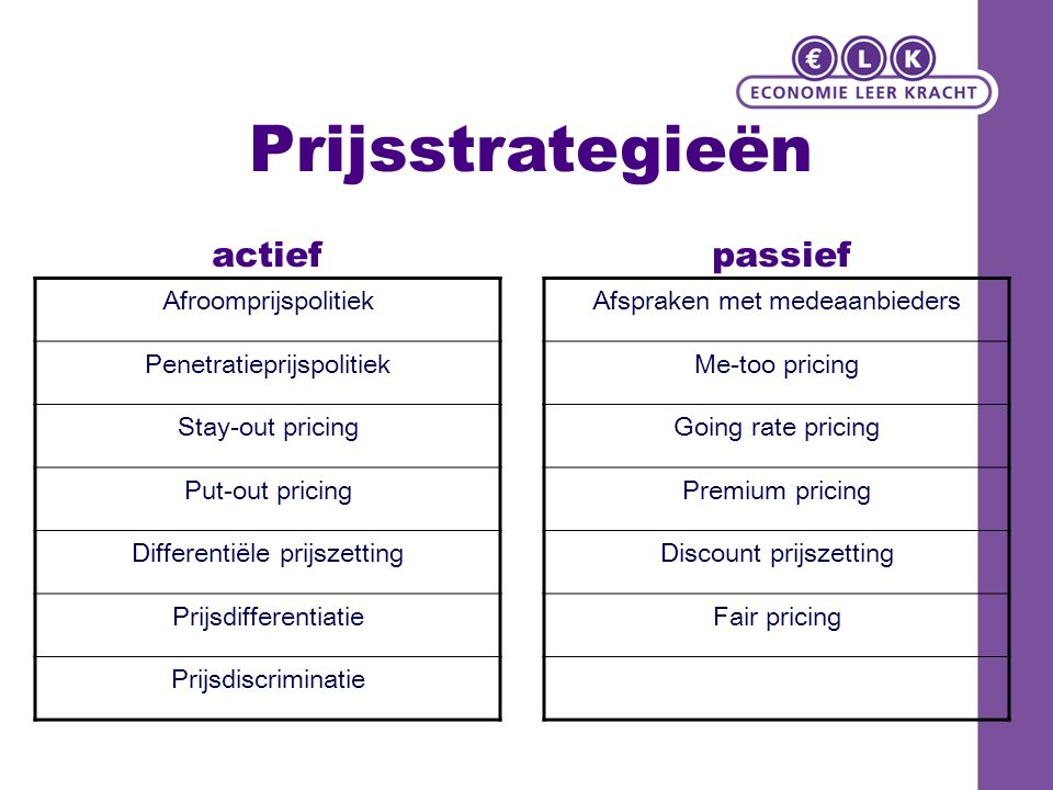 Prijsstrategieën Afroomprijspolitiek Penetratieprijspolitiek Stay-out pricing Put-out pricing Differentiële prijszetting Prijsdifferentiatie Prijsdisc
