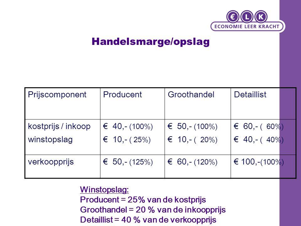Handelsmarge/opslag PrijscomponentProducentGroothandelDetaillist kostprijs / inkoop winstopslag € 40,- (100%) € 10,- ( 25%) € 50,- (100%) € 10,- ( 20%) € 60,- ( 60%) € 40,- ( 40%) verkoopprijs€ 50,- (125%) € 60,- (120%) € 100,- (100%) Winstopslag: Producent = 25% van de kostprijs Groothandel = 20 % van de inkoopprijs Detaillist = 40 % van de verkoopprijs
