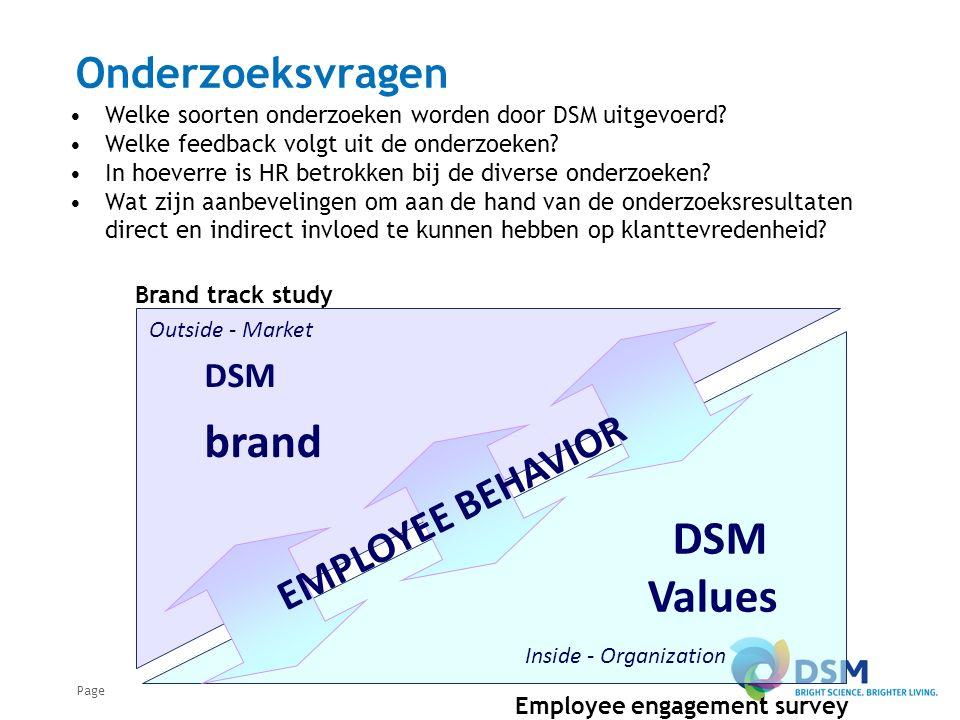 Page Onderzoeksvragen Welke soorten onderzoeken worden door DSM uitgevoerd.