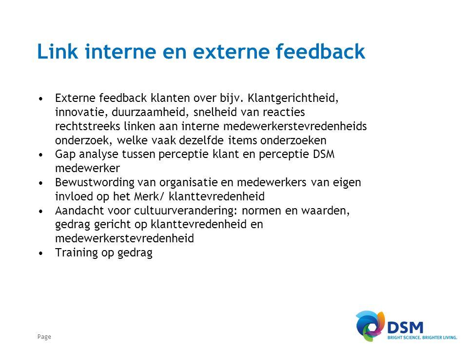 Page Link interne en externe feedback Externe feedback klanten over bijv.