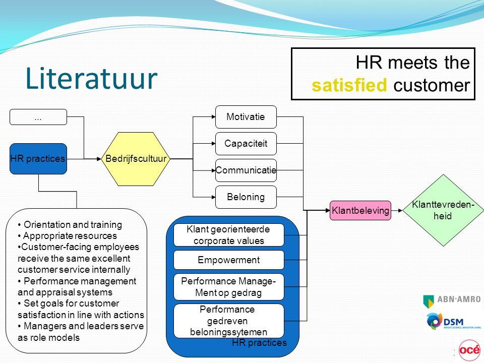 Literatuur 31 HR practices Bedrijfscultuur HR practices...