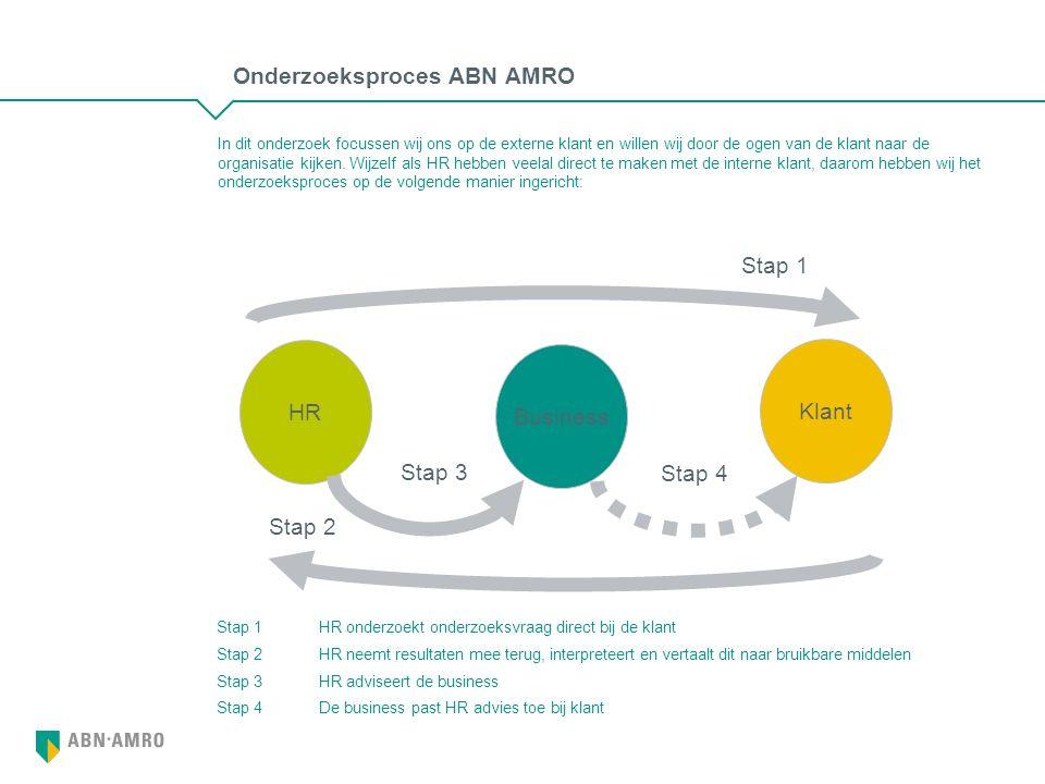 Onderzoeksproces ABN AMRO In dit onderzoek focussen wij ons op de externe klant en willen wij door de ogen van de klant naar de organisatie kijken.