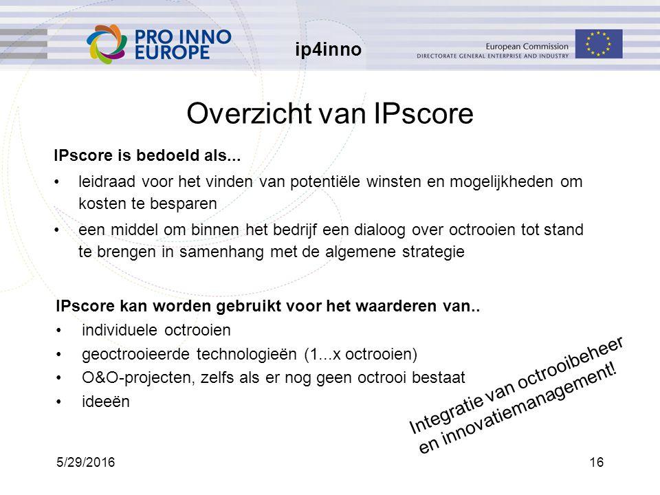 ip4inno 5/29/201616 Overzicht van IPscore IPscore is bedoeld als...