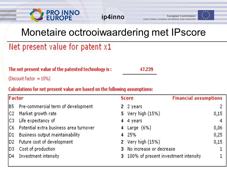 ip4inno 5/29/201623 Monetaire octrooiwaardering met IPscore