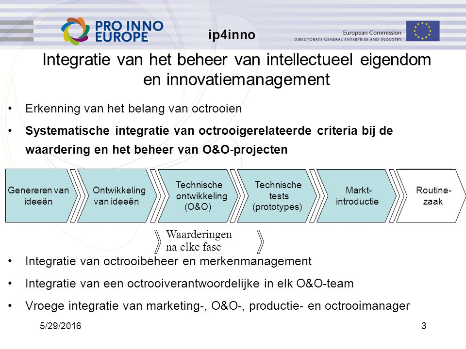 ip4inno 5/29/20163 Integratie van het beheer van intellectueel eigendom en innovatiemanagement Erkenning van het belang van octrooien Systematische integratie van octrooigerelateerde criteria bij de waardering en het beheer van O&O-projecten Integratie van octrooibeheer en merkenmanagement Integratie van een octrooiverantwoordelijke in elk O&O-team Vroege integratie van marketing-, O&O-, productie- en octrooimanager Genereren van ideeën Routine- zaak Ontwikkeling van ideeën Waarderingen na elke fase Technische ontwikkeling (O&O) Technische tests (prototypes) Markt- introductie Routine- zaak