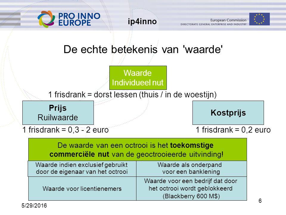 ip4inno 5/29/2016 6 De echte betekenis van waarde Waarde Individueel nut Prijs Ruilwaarde Kostprijs De waarde van een octrooi is het toekomstige commerciële nut van de geoctrooieerde uitvinding.