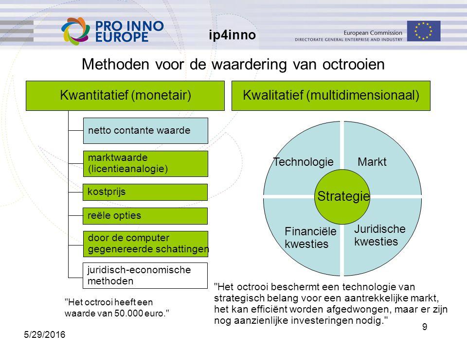 ip4inno 5/29/2016 9 Methoden voor de waardering van octrooien Kwantitatief (monetair) Kwalitatief (multidimensionaal) netto contante waarde marktwaarde (licentieanalogie) Juridische kwesties TechnologieMarkt Strategie Financiële kwesties Het octrooi heeft een waarde van 50.000 euro. Het octrooi beschermt een technologie van strategisch belang voor een aantrekkelijke markt, het kan efficiënt worden afgedwongen, maar er zijn nog aanzienlijke investeringen nodig. reële opties door de computer gegenereerde schattingen juridisch-economische methoden kostprijs