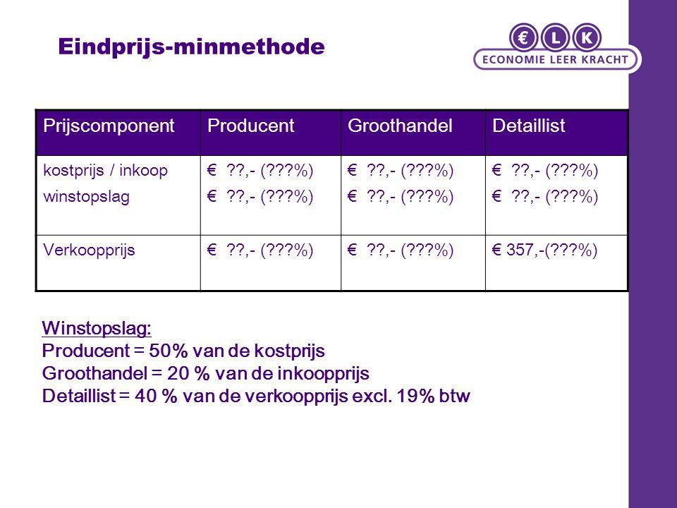 Eindprijs-minmethode PrijscomponentProducentGroothandelDetaillist kostprijs / inkoop winstopslag € ??,- (???%) Verkoopprijs€ ??,- (???%) € 357,-(???%)