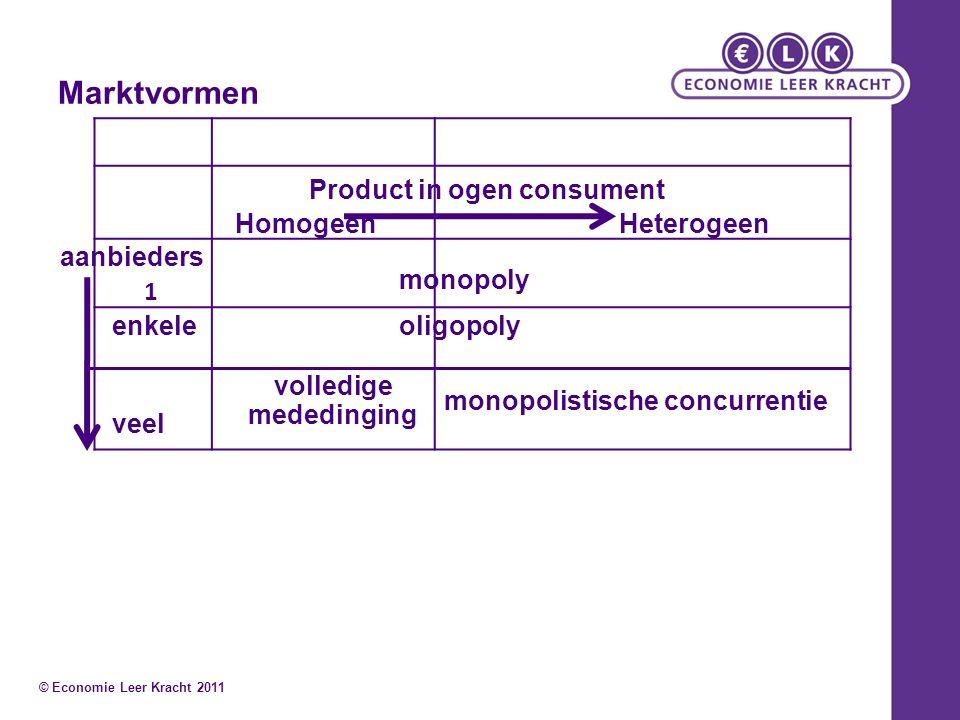 Marktvormen Homogeen Heterogeen 1 aanbieders Product in ogen consument monopoly oligopolyenkele veel volledige mededinging monopolistische concurrenti