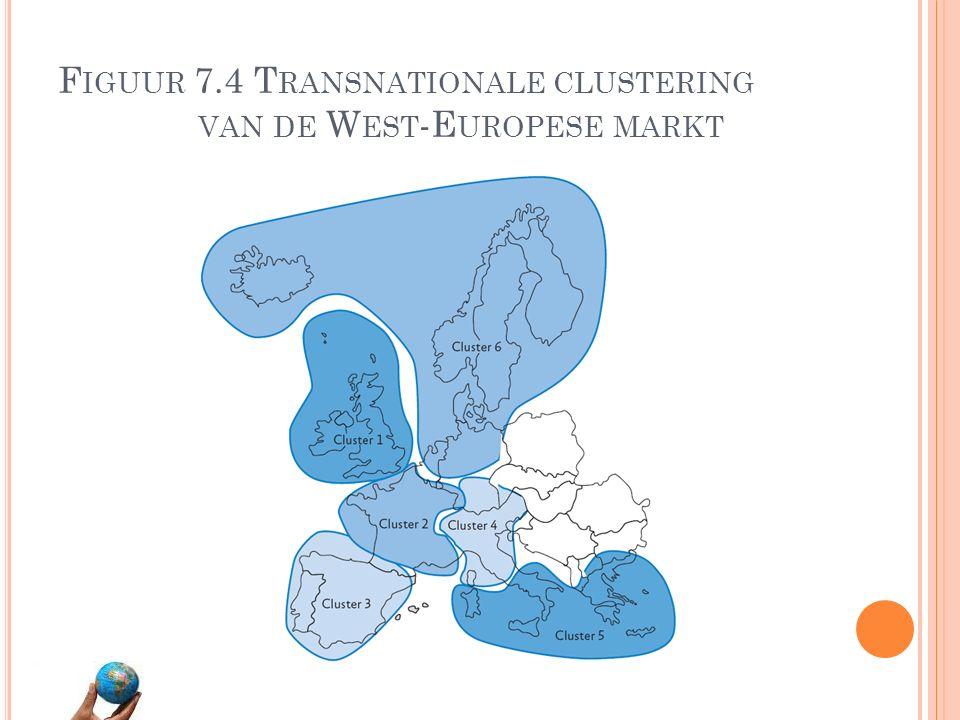 F IGUUR 7.4 T RANSNATIONALE CLUSTERING VAN DE W EST -E UROPESE MARKT
