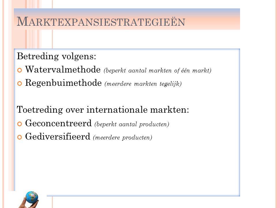 Betreding volgens: Watervalmethode (beperkt aantal markten of één markt) Regenbuimethode (meerdere markten tegelijk) Toetreding over internationale ma