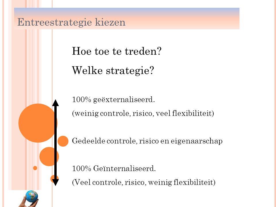Entreestrategie kiezen Hoe toe te treden? Welke strategie? 100% geëxternaliseerd. (weinig controle, risico, veel flexibiliteit) Gedeelde controle, ris