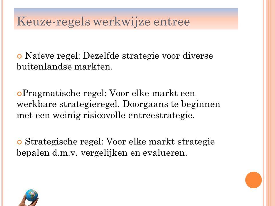 Naïeve regel: Dezelfde strategie voor diverse buitenlandse markten. Pragmatische regel: Voor elke markt een werkbare strategieregel. Doorgaans te begi