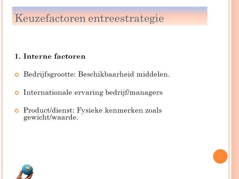 1.Interne factoren Bedrijfsgrootte: Beschikbaarheid middelen. Internationale ervaring bedrijf/managers Product/dienst: Fysieke kenmerken zoals gewicht