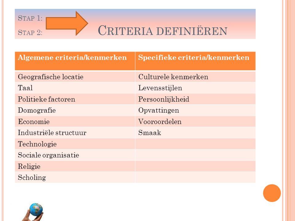 S TAP 1: S TAP 2: C RITERIA DEFINIËREN Algemene criteria/kenmerkenSpecifieke criteria/kenmerken Geografische locatieCulturele kenmerken TaalLevensstij