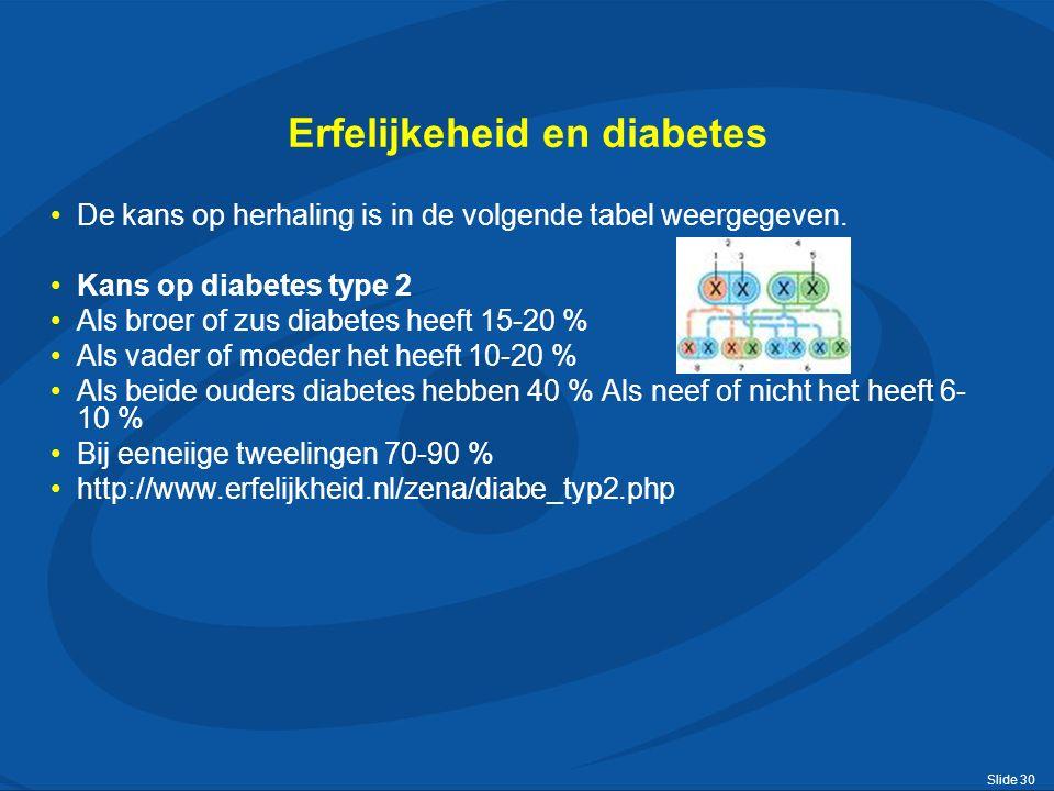 Slide 30 Erfelijkeheid en diabetes De kans op herhaling is in de volgende tabel weergegeven.