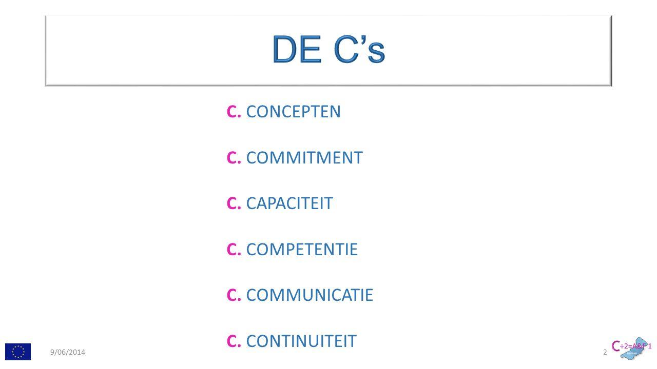 C. CONCEPTEN C. COMMITMENT C. CAPACITEIT C. COMPETENTIE C. COMMUNICATIE C. CONTINUITEIT 9/06/20142