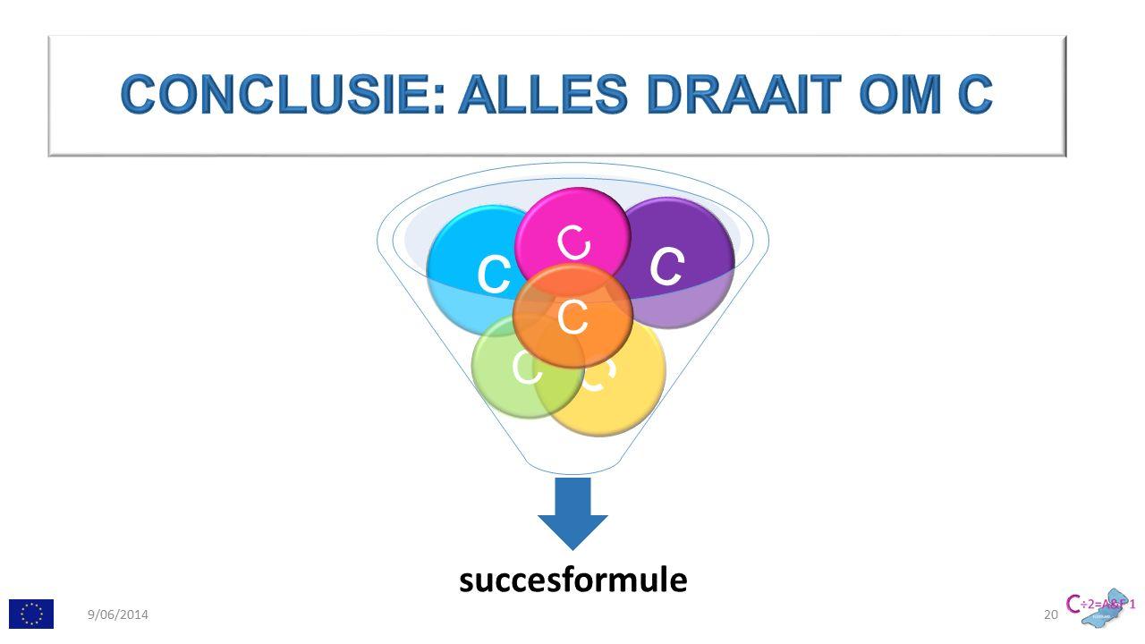 succesformule c c c C C C 9/06/201420