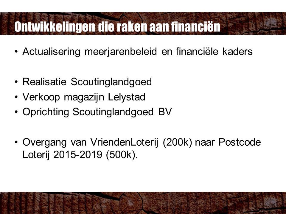 Ontwikkelingen die raken aan financiën Actualisering meerjarenbeleid en financiële kaders Realisatie Scoutinglandgoed Verkoop magazijn Lelystad Oprichting Scoutinglandgoed BV Overgang van VriendenLoterij (200k) naar Postcode Loterij 2015-2019 (500k).