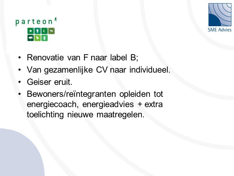 Contact huurder Informeren bewoners omtrent energie.