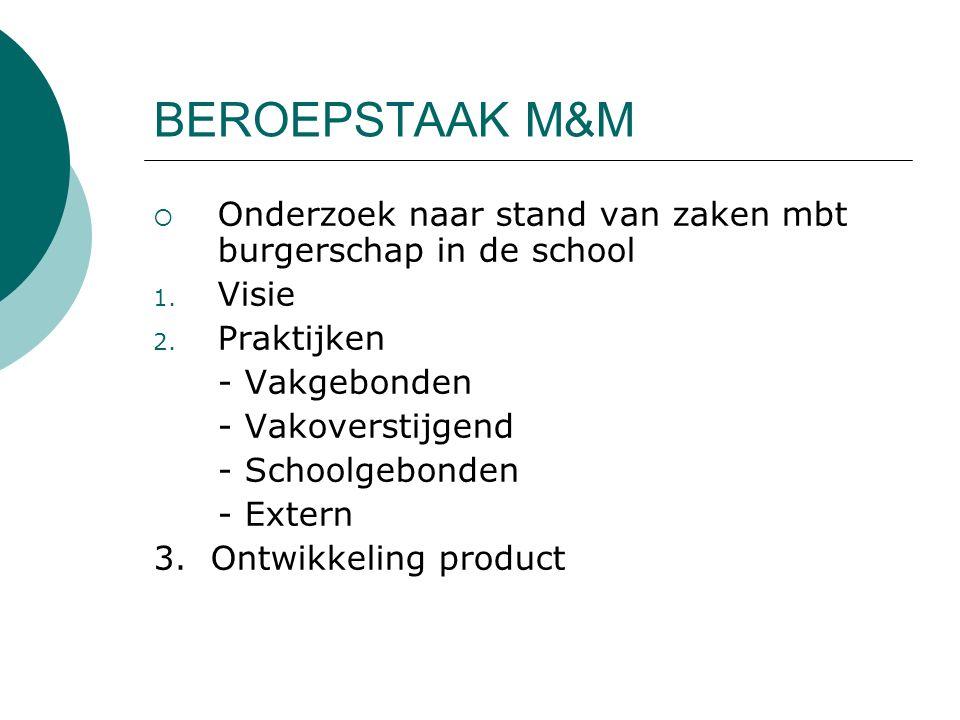 BEROEPSTAAK M&M  Onderzoek naar stand van zaken mbt burgerschap in de school 1. Visie 2. Praktijken - Vakgebonden - Vakoverstijgend - Schoolgebonden