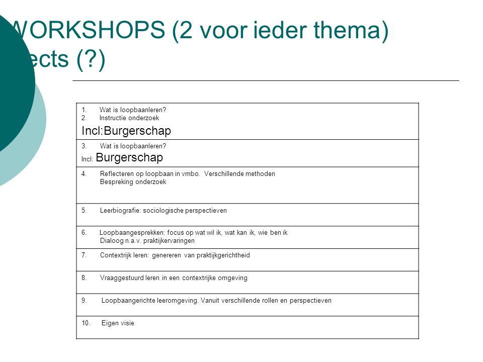 WORKSHOPS (2 voor ieder thema) 8 ects (?) 1.Wat is loopbaanleren? 2.Instructie onderzoek 3. Wat is loopbaanleren? Incl: Burgerschap 4. Reflecteren op