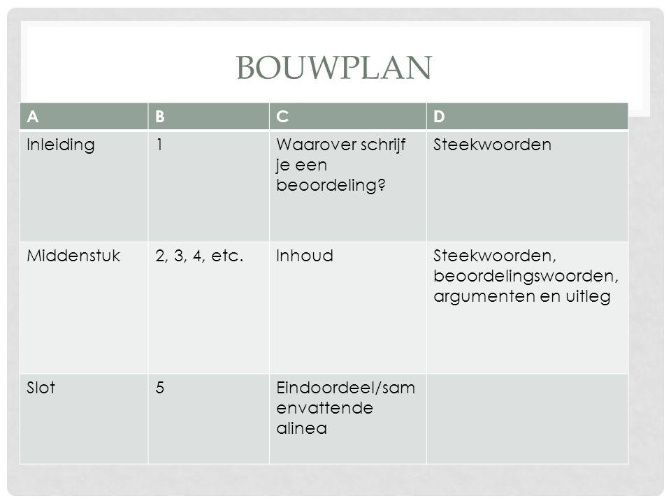 BOUWPLAN ABCD Inleiding1Waarover schrijf je een beoordeling? Steekwoorden Middenstuk2, 3, 4, etc.InhoudSteekwoorden, beoordelingswoorden, argumenten e