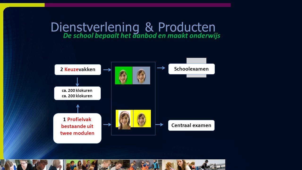 Dienstverlening & Producten De school bepaalt het aanbod en maakt onderwijs Centraal examen Schoolexamen 1 Profielvak bestaande uit twee modulen 2 Keuzevakken ca.