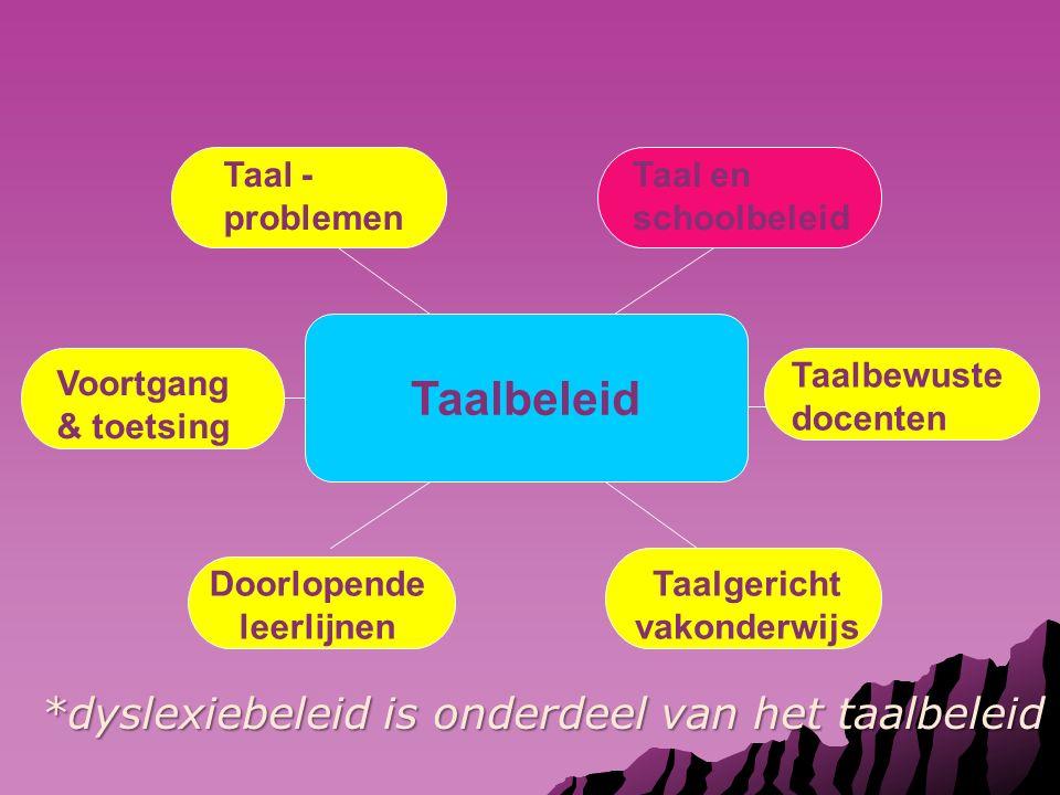 Taalbeleid Taal en schoolbeleid Taalbewuste docenten Doorlopende leerlijnen Voortgang & toetsing Taal - problemen Taalgericht vakonderwijs *dyslexiebeleid is onderdeel van het taalbeleid
