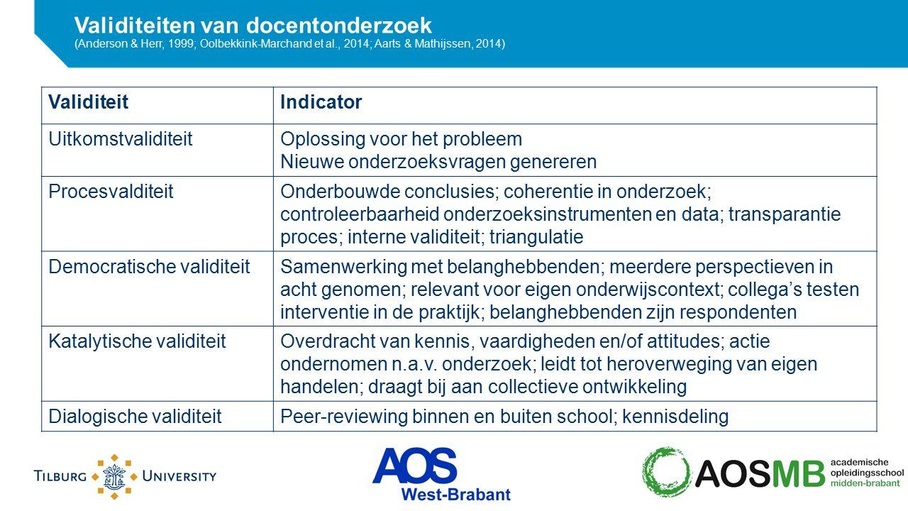 ValiditeitIndicator UitkomstvaliditeitOplossing voor het probleem Nieuwe onderzoeksvragen genereren ProcesvalditeitOnderbouwde conclusies; coherentie