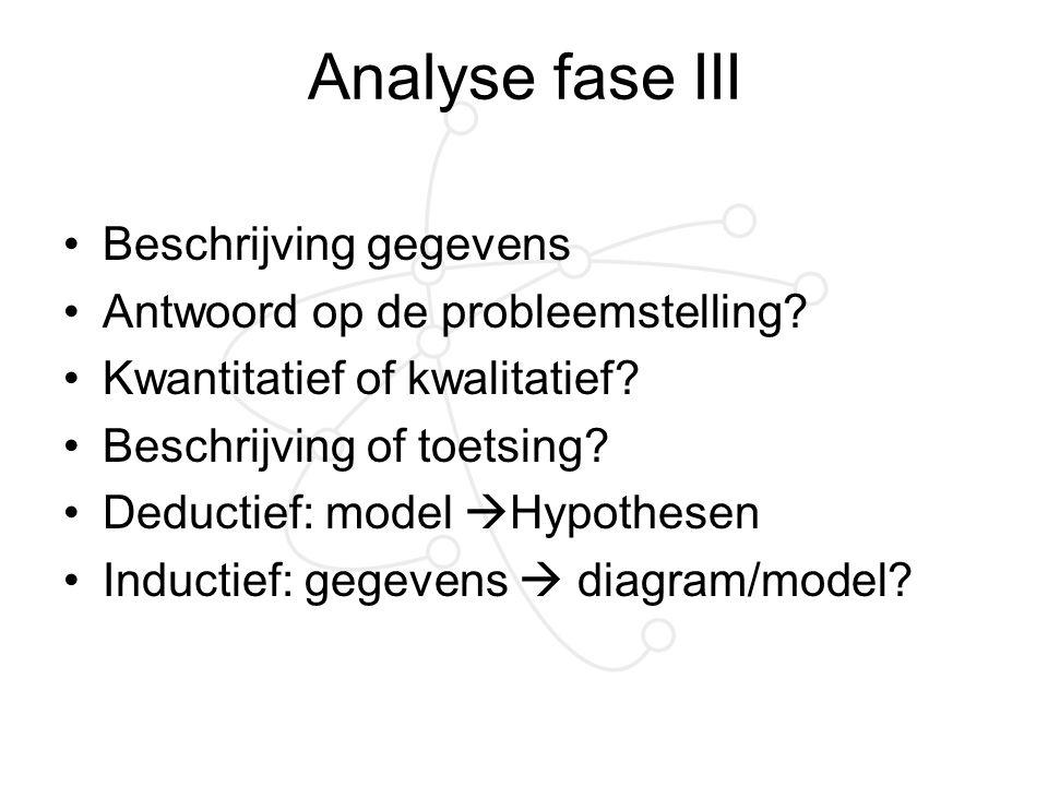 Analyse fase III Beschrijving gegevens Antwoord op de probleemstelling? Kwantitatief of kwalitatief? Beschrijving of toetsing? Deductief: model  Hypo