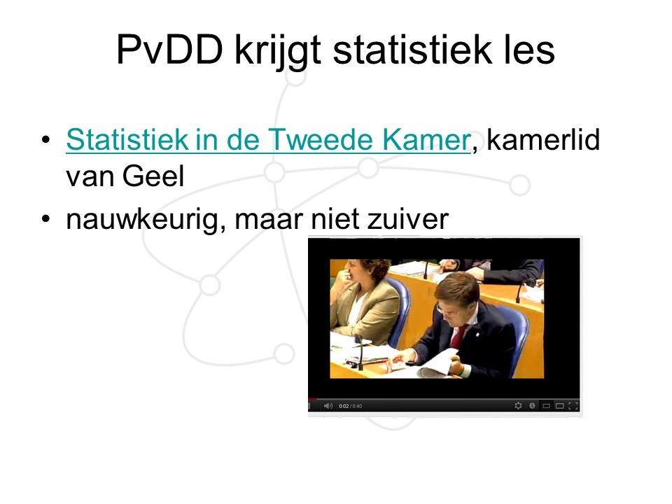 PvDD krijgt statistiek les Statistiek in de Tweede Kamer, kamerlid van GeelStatistiek in de Tweede Kamer nauwkeurig, maar niet zuiver