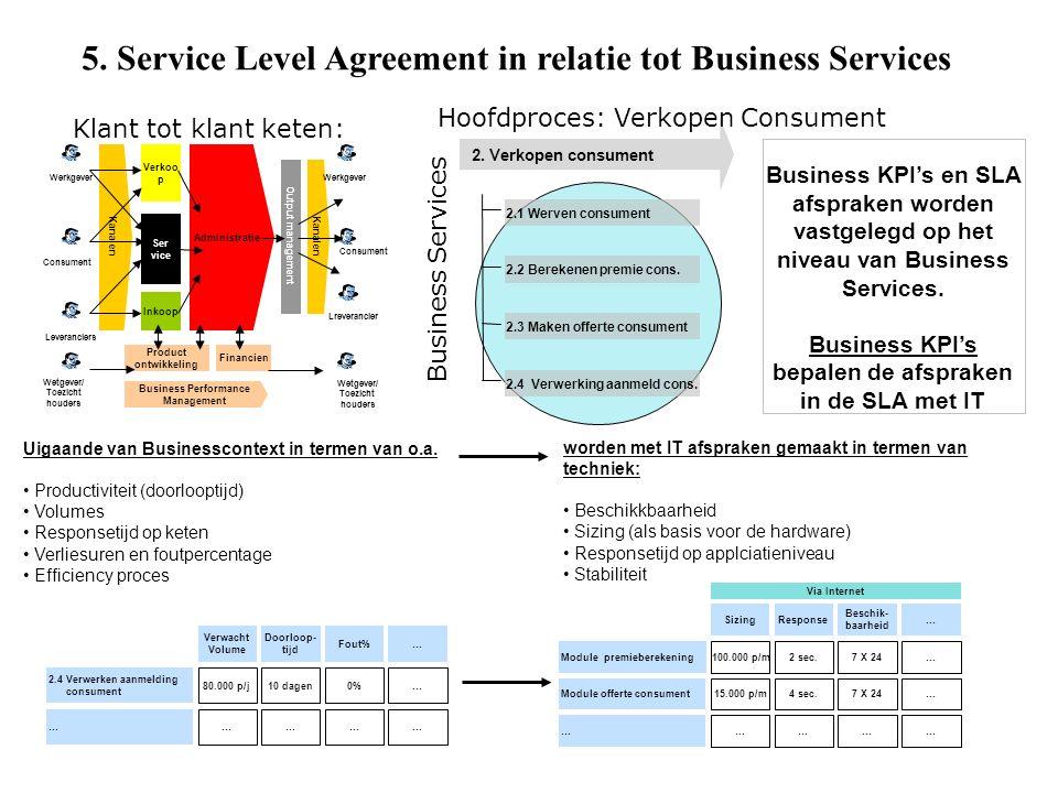 2. Verkopen consument Business KPI's en SLA afspraken worden vastgelegd op het niveau van Business Services. Business KPI's bepalen de afspraken in de