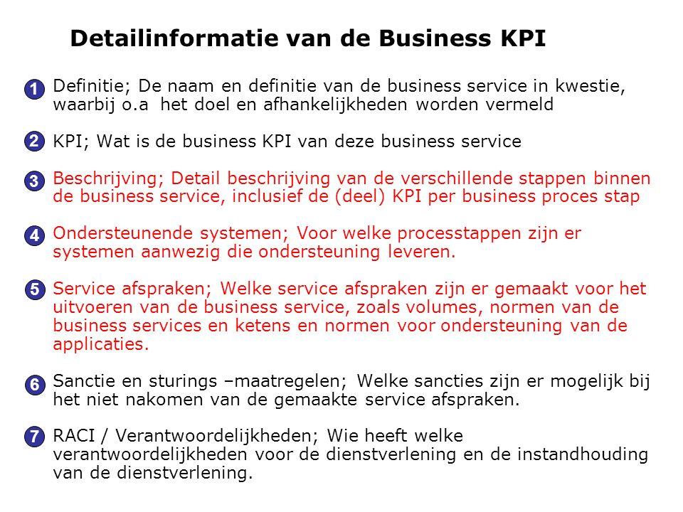 Detailinformatie van de Business KPI Definitie; De naam en definitie van de business service in kwestie, waarbij o.a het doel en afhankelijkheden word