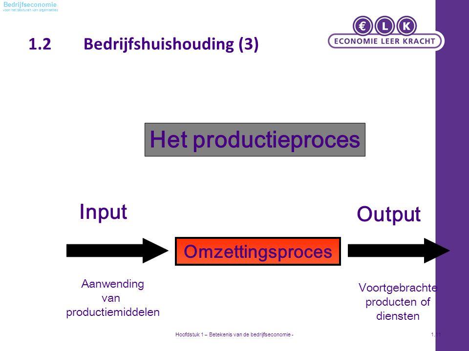 voor het besturen van organisaties Bedrijfseconomie 1.2 Bedrijfshuishouding (3) Hoofdstuk 1 – Betekenis van de bedrijfseconomie -1.11 Het productieproces Input Aanwending van productiemiddelen Omzettingsproces Output Voortgebrachte producten of diensten