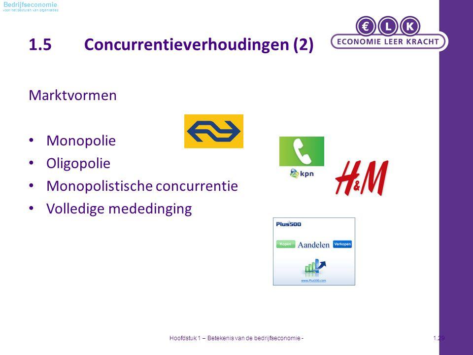 voor het besturen van organisaties Bedrijfseconomie 1.5 Concurrentieverhoudingen (2) Marktvormen Monopolie Oligopolie Monopolistische concurrentie Volledige mededinging Hoofdstuk 1 – Betekenis van de bedrijfseconomie -1.29