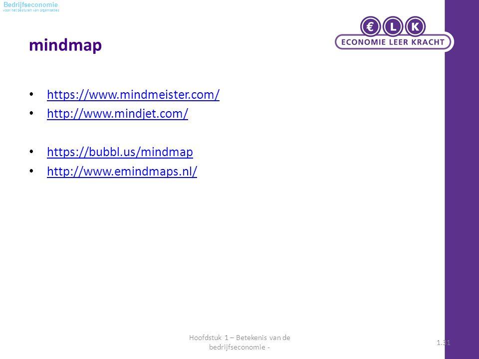 voor het besturen van organisaties Bedrijfseconomie mindmap https://www.mindmeister.com/ http://www.mindjet.com/ https://bubbl.us/mindmap http://www.emindmaps.nl/ Hoofdstuk 1 – Betekenis van de bedrijfseconomie - 1.31
