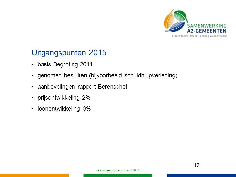 19 Uitgangspunten 2015 basis Begroting 2014 genomen besluiten (bijvoorbeeld schuldhulpverlening) aanbevelingen rapport Berenschot prijsontwikkeling 2% loonontwikkeling 0% raadsbijeenkomst - 16 april 2014