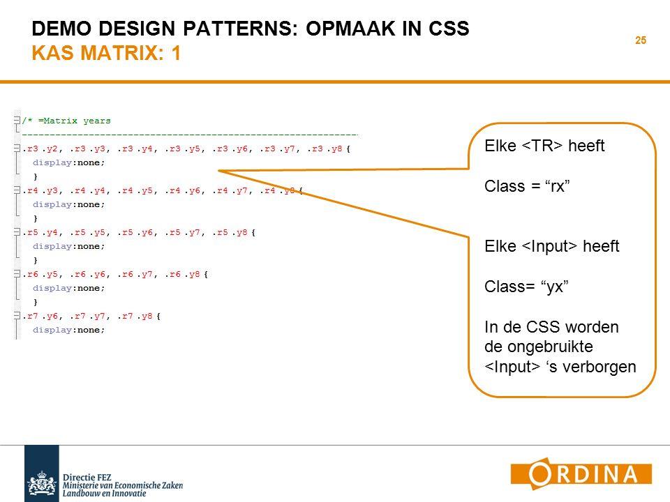 DEMO DESIGN PATTERNS: OPMAAK IN CSS KAS MATRIX: 1 25 Elke heeft Class = rx Elke heeft Class= yx In de CSS worden de ongebruikte 's verborgen