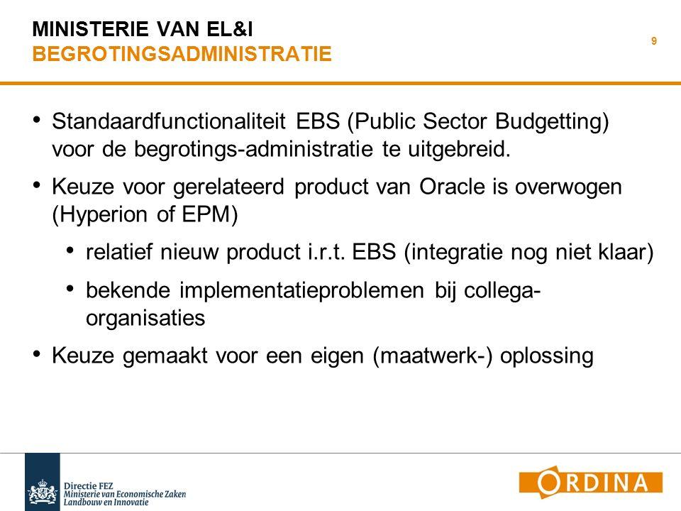 9 MINISTERIE VAN EL&I BEGROTINGSADMINISTRATIE Standaardfunctionaliteit EBS (Public Sector Budgetting) voor de begrotings-administratie te uitgebreid.